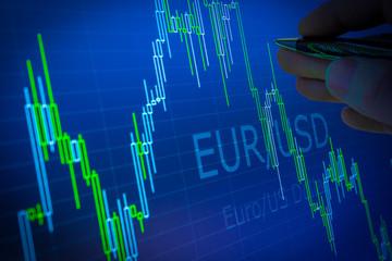 Pronóstico EUR / USD: Señales a Considerar en el Gráfico de Precios EUR vs USD